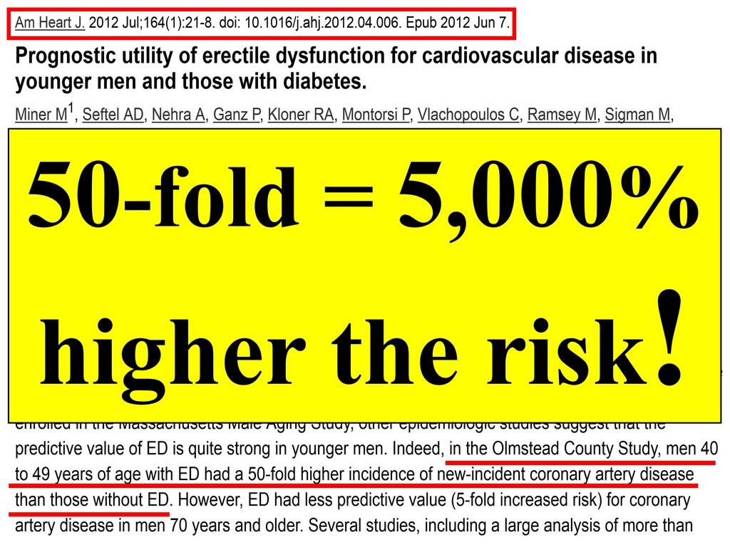 Erectile Disfunction RISK FOR CARDIOVASCULAR DISEASE AND DIABETES