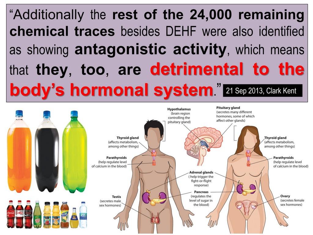 Erectile Disfunction PLASTIC HORMONAL IMBALANCE