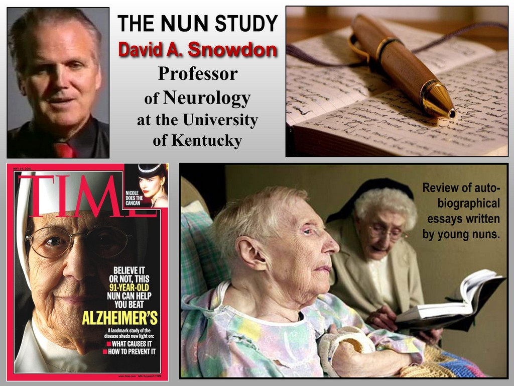 alzheimer's disease essay Alzheimer's disease case study describe the alzheimer's-related nursing interventions r/t haven't found the essay you want.