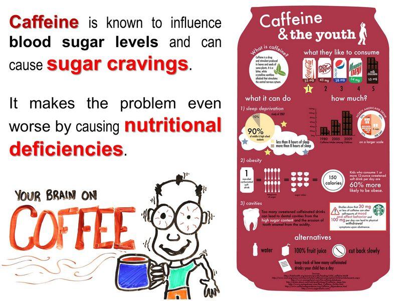 caffeine sugar cravings