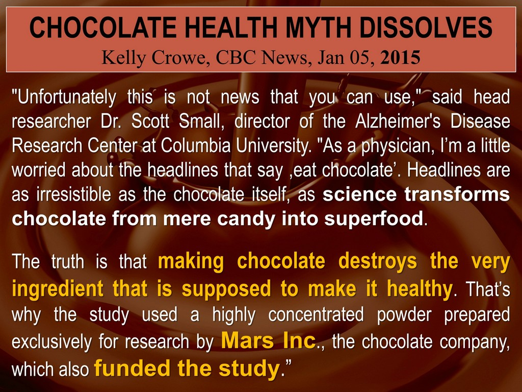 Bitter Truth About Chocolate