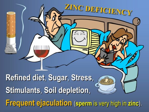 MASTURBATION CAUSES HUGE ZINC DEFICIENCY