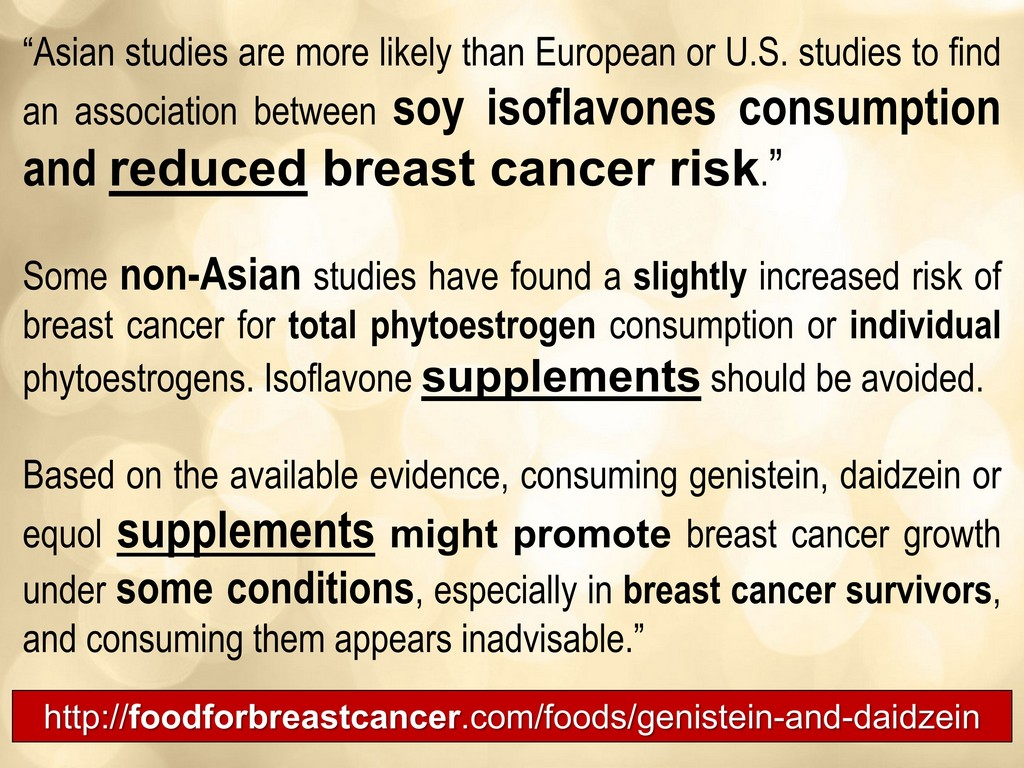 Soy China and Breast Cancer (Truth)