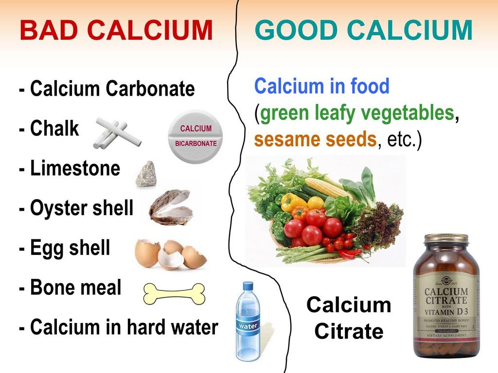 sourcess of harmful inorganic calcium carbonate vs calcium citrate