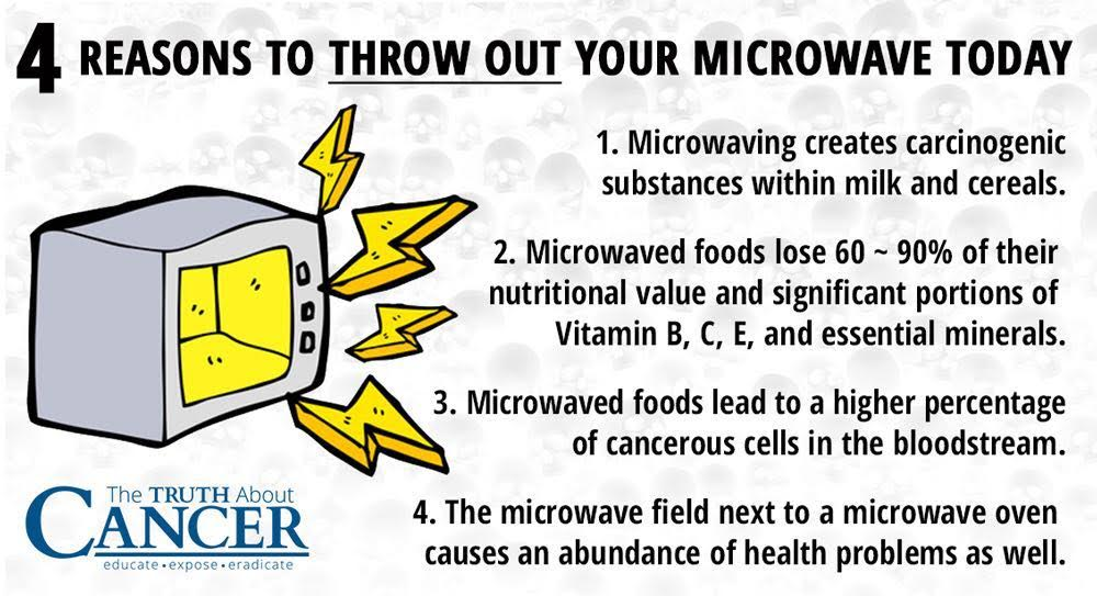 Science About Microwave Ovens