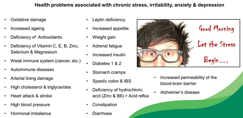 HEALTH PROBLEMS ARE ASSOCIATED WITH CHRONIC STRESS