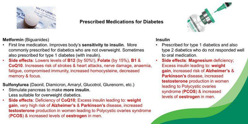 diabetes drugs metformin side effects B12 deficiency