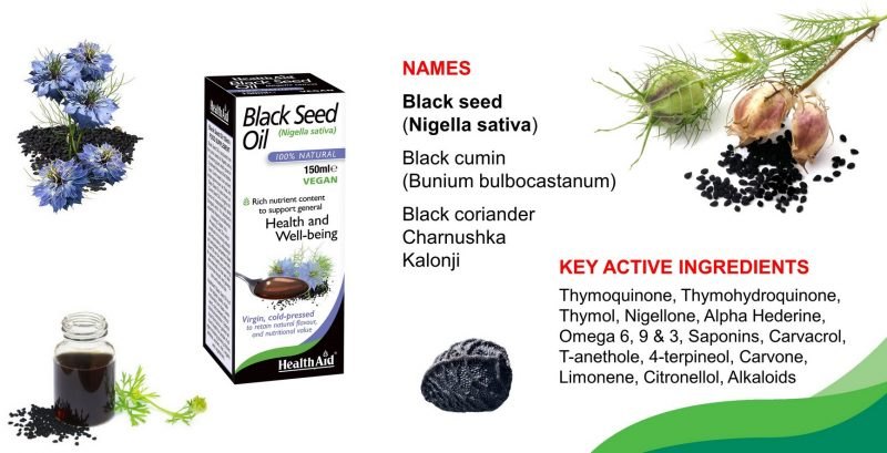 AMAZING HEALTH BENEFITS OF BLACK SEED (NIGELLA SATIVA)