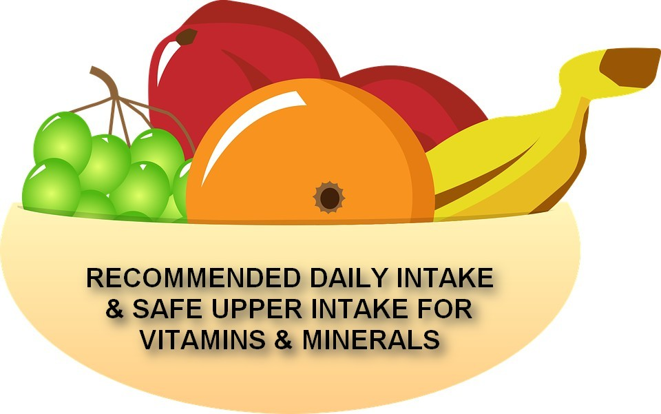 NRV/RDA & SUL (Safe Upper Limit) For Vitamins & Minerals